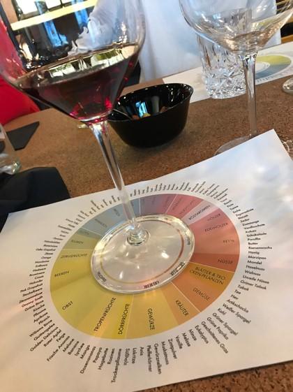 Blockwoche Weindegustation